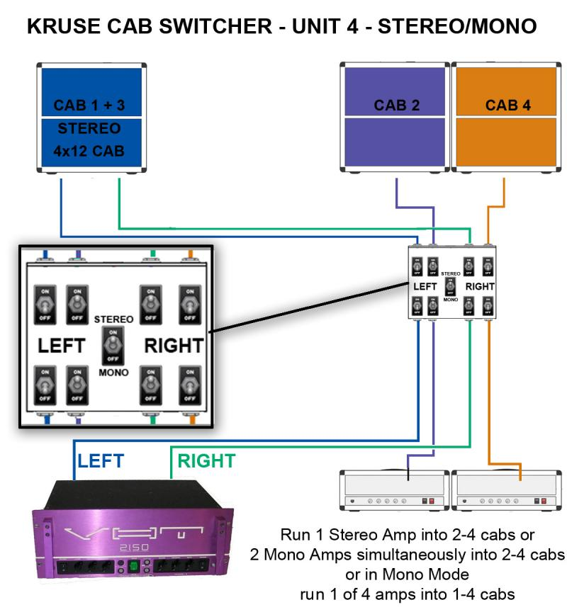 Kruse Cabinet selector diagram Unit 4 Stereo