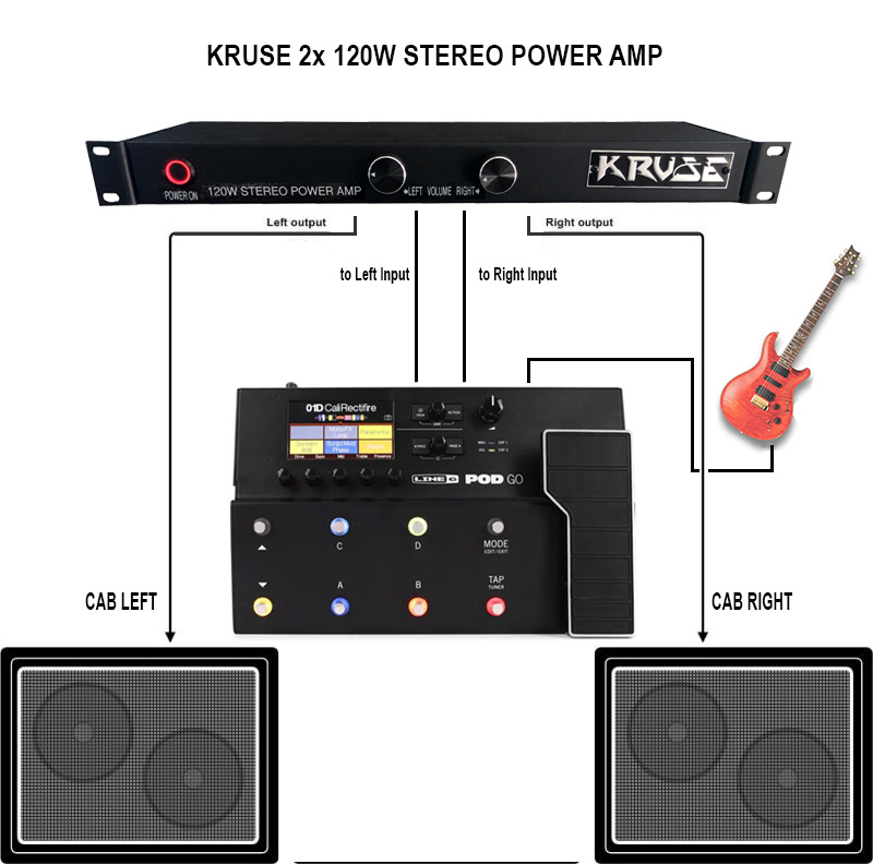 KRUSE 2 x 120W POWER AMP EFFECT DRIVER MOSFET